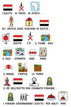 comuniCAAzione: L'antico Egitto Education, History, Homeschooling, Geography, Learning Italian, Autism, Historia, Onderwijs, Learning