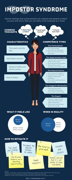 Impostor Syndrome & me - NutKat Designs Self Development, Professional Development, Dear Self, How To Create Infographics, Self Confidence, Denial, Woman Quotes, Self Improvement, Self Help