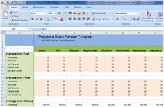 revenue chart template
