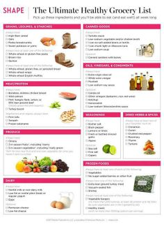 The Ultimate Healthy Grocery List~love most of these ingredients; have some in the fridge right now; some haven't tried yet; sounds like it's time for a trip to Trader Joe's or my Out of Milk app to see which items are currently on sale at Target, Safeway, Giant, etc. Gettting really excited!!!
