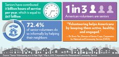 Active Aging - Volunteering - More Senior Citizens Lending a Helping Hand.