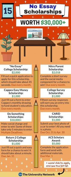 You won't have to write an essay to apply for any of these scholarships, not even a paragraph! You won't have to write an essay to apply for any of these scholarships, not even a paragraph! Scholarships with Multiple Deadlines Financial Aid For College, College Planning, Education College, How To Pay For College Without Loans, College Teaching, Education Posters, College Majors, Math Education, Education System