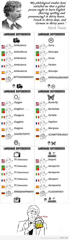 German Language by Mark Twain--So you know German?  No wonder you don't like fun things.  You're welcome.