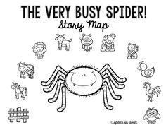 The Very Busy Spider story map Speech Activities, Preschool Activities, Apple Activities, The Very Busy Spider, Spider Book, Author Studies, Kindergarten Literacy, Speech And Language, Eric Carle