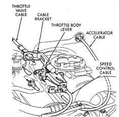 tonya lanham lanham0518 on pinterest 99 Dodge Dakota V6 1999 dodge 1500 automatic transmission is not upshifting properly when warm you have to let almost fully off the answered by a verified dodge mechanic