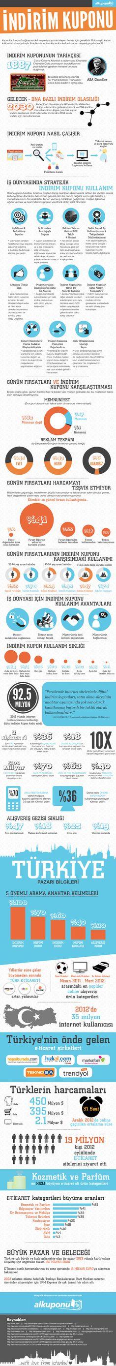 Kampanyalar - Türkiye Pazarı 2013