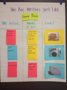 We Are Writers Just Like: George McClements Writing Plan, Narrative Writing, 1st Grade Writing, Teaching Writing, Teaching Ideas, Readers Workshop, Writer Workshop, Workshop Ideas, Lucy Calkins Writing