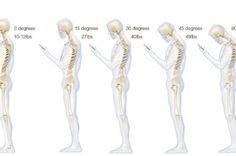 O telefone e a sua postura. | zenemotion® #zenemotion #pilates #yoga #taichi #Mind #Body #powerwalk #personaltraining #corridanoparque