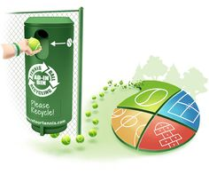 Retour Tennis Makes Recycling Tennis Balls Easy, Free, and Gives You Chances to Advertise to Tennis Players.