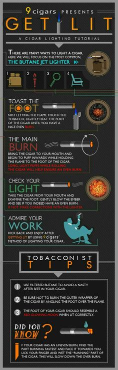 How to light up your cigar