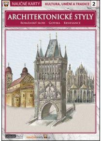 Naučné karty Architektonické styly Stylus, Taj Mahal, School, Travel, Historia, Viajes, Style, Schools, Trips