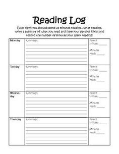reading log with summary template - reading chapter summary bing images
