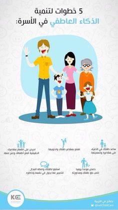 #أمامه #تربيه #علم #حب Vie Motivation, Reading Motivation, Education Positive, Baby Education, Teaching Kids, Kids Learning, Self Development Books, Kids Mental Health, Infant Activities