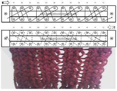 strickstab strickrahmen strickleiste 5 herzchen muster strickmaschine leisten pinterest - Strickrahmen Muster