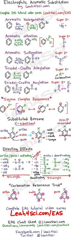 Electrophilic-Aromatic-Substitution-Leah4sci-Cheat-Sheet-Study-Guide.jpg 677×2,263 pixels: