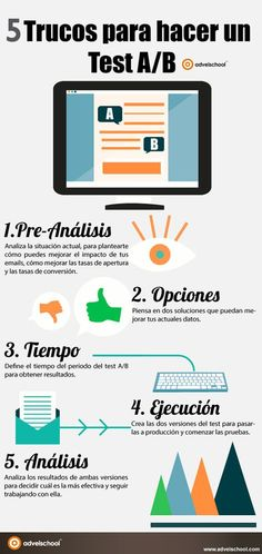 5 Trucos para hacer un Test A/B #infografia