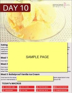 Ketogenic Girl is a resource for people wanting to learn about the ketogenic diet, providing free education, videos, recipes and meal plans & coaching. Ketogenic Girl, Ketogenic Diet Meal Plan, Diet Meal Plans, Vanilla Ice Cream, Meal Planning, Coaching, Meals, How To Plan, Fruit