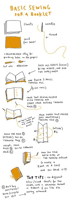 bookbinding instructions BASIC SEWING mercedes leon
