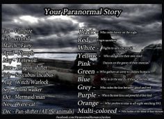 Mine's Vampire who dances on the graves of her enemies. If you were born in May you're a werewolf. A were-cat.<<<< Werewolf who is in search for their soul mate Story Prompts, Writing Prompts, Writing Tips, Funny Name Generator, Werewolf Name Generator, Oc Generator, Title Generator, Letras Cool, Scenario Game