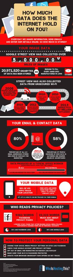 #Infographic: How Much of Your Data is on the Net?