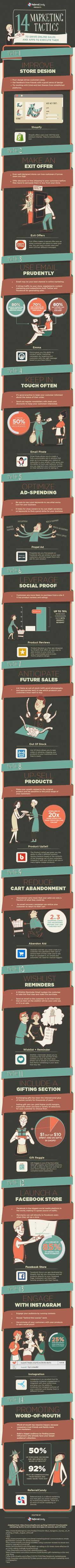 Are you using the right #marketing tactics to drive online sales for your business? This #infographic provides you with the information you need.