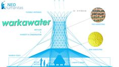 Recolectar Agua Potable del Aire