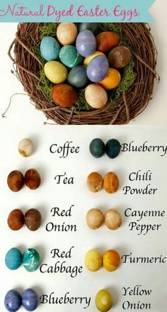 Easter egg colourings