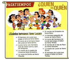 Quick who's who opener with deportes vocab? Spanish Teaching Resources, Spanish Activities, Spanish Language Learning, Teaching English, Ap Spanish, How To Speak Spanish, Learn Spanish, Spanish Lesson Plans, Spanish Lessons