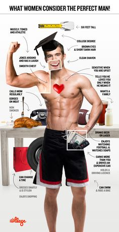 """A Woman's Idea of the Perfect Man. A rebuttal to the Men's Health """"Perfect Woman"""" article. http://www.ivillage.com/womans-idea-perfect-man-cause-girl-can-dream/4-a-508962?cid=pin love perfectman 12-18-12"""