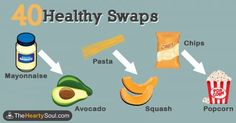 Image of 40 Incredibly Easy Food Swaps That Will Force Your Body to Burn Fat