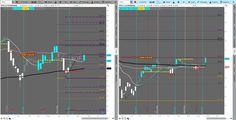 "$EFTC a new long ""IF"" 26.18 is broken. Targets 28.14, 29.06 & 30.67. Bears must retake 25 first. $QQQ $NQ_F $NDX"