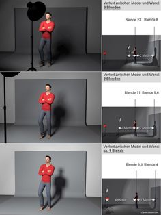 Lighting Design the Easy Way – Secrets of the Inverse-Square Law of Light - DIY Photography