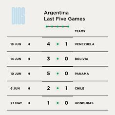 Argentina are on  Think they they win today?  #copaamerica #argentina #messi #usavarg