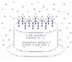 Birthday Cake Keyboard Art Prezup for