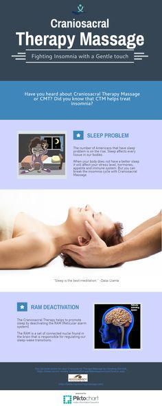 """""""The Craniosacral Therapy helps to promote sleep by deactivating the RAM (Reticular alarm system). Craniosacral Therapy, Best Meditation, Sleep Problems, Alarm System, Insomnia, Infographics, Massage, Wellness, Good Things"""