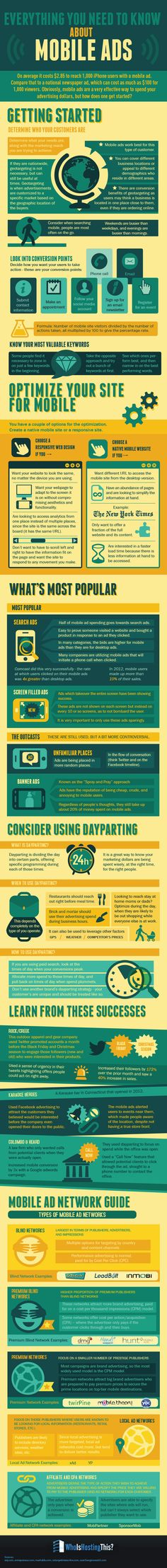 INFOGRAPHIC: Everything you need to know about mobile ads | Mobile Industry | Mobile Entertainment