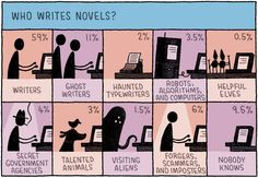 Who writes the novels you read? Cartoonist Tom Gauld has the answer: http://nyr.kr/1Fd440Z