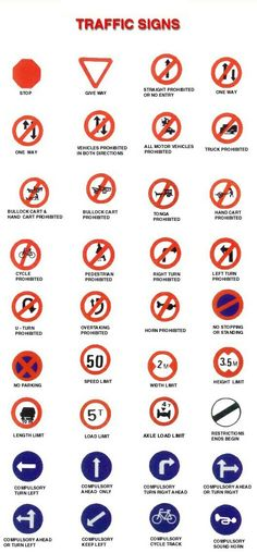 61 Best Road signs images | Signs, Traffic symbols, Road ...