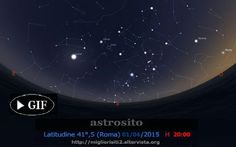 Sky and planets of April 1 2015
