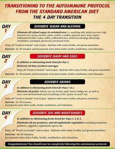 the autoimmune protocol food list - Google претрага