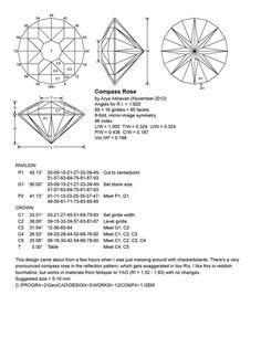 Compass Rose (diagram).jpg