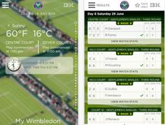 After witnessing the galactic soccer game FIFA World Cup, there is good news for game lovers as Tennis fiesta Wimbledon kick started with pomp and show. Now you are wondering, if you can't be sitting in front of TV throughout all the matches then how will you get the information? So here is the one stop solutions for all your woes as the Wimbledon 2014 official app has come on your Android, iPhone and iPad.