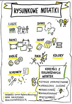 Myślenie wizualne, kurs online, e-book, sketchnoting Learning Languages Tips, Learn Polish, Visual Note Taking, English Teaching Resources, Polish Language, Organization Bullet Journal, School Study Tips, Pretty Notes, School Subjects
