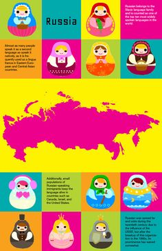 Russian Language (image only)                                                                                                                                                                                 More