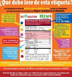 La importancia de leer las etiquetas nutricionales de los alimentos. #Perdura #salud