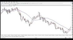 Best Forex Trading Strategies And Best Forex Trading For Beginners To Earn Thousand Dollars A Day [Tags: FOREX STRATEGIES Beginners Best dollars Earn Forex Strategies Thousand Trading]