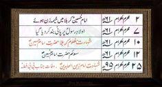 "Days to Remember in The Month of ""Muharram""  Shia Multimedia Team - SMT http://ift.tt/2cLMpvj"