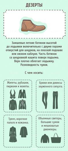 Гид по женской обуви