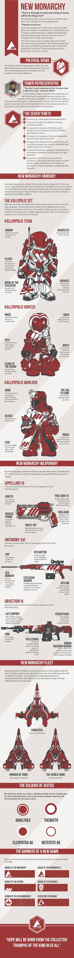 So your thinking of joining New Monarchy