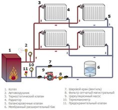 Двухтрубная система отопления двухэтажного дома Wood Burning Stove Corner, Hydronic Radiant Floor Heating, Small Modern House Plans, Pool Table Room, Refrigeration And Air Conditioning, Heating And Plumbing, Plumbing Installation, Water Heating, Home Technology